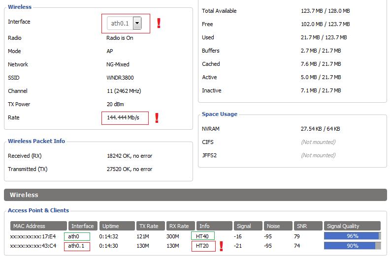 3414 (Atheros VAP doesn't honor HT40 in Client/Client Bridge